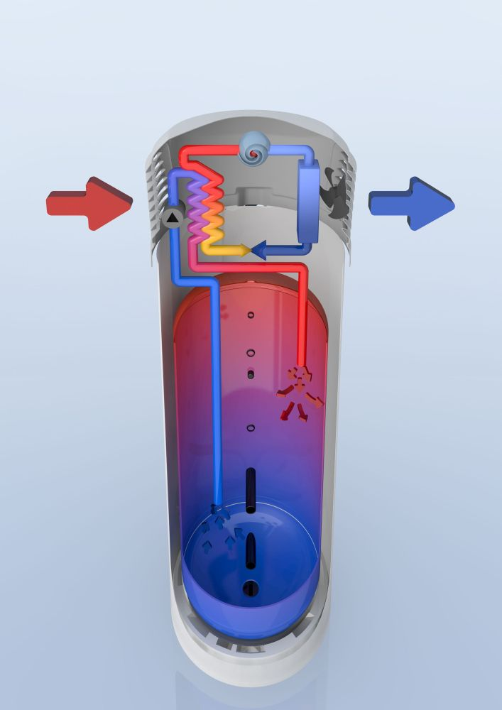 Heat Flow through the Bosch Compress 3000
